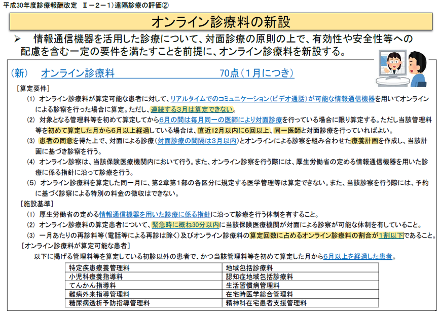 guidebook_no2オンライン診療料