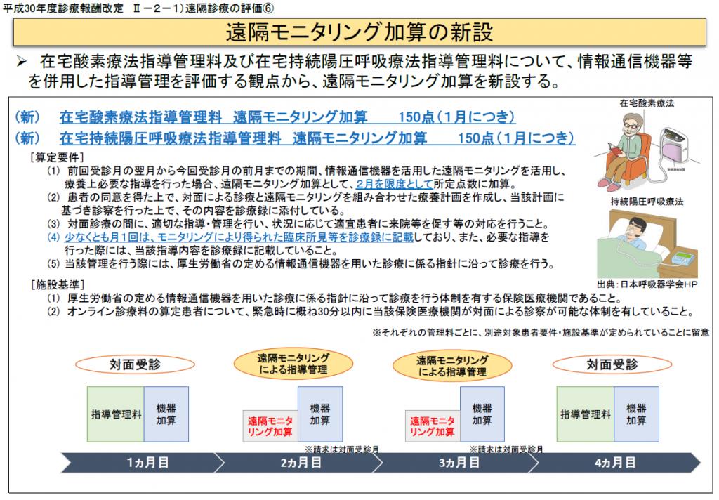 guidebook_no4遠隔モニタリング