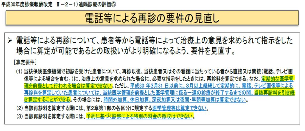 guidebook_no5電話再診