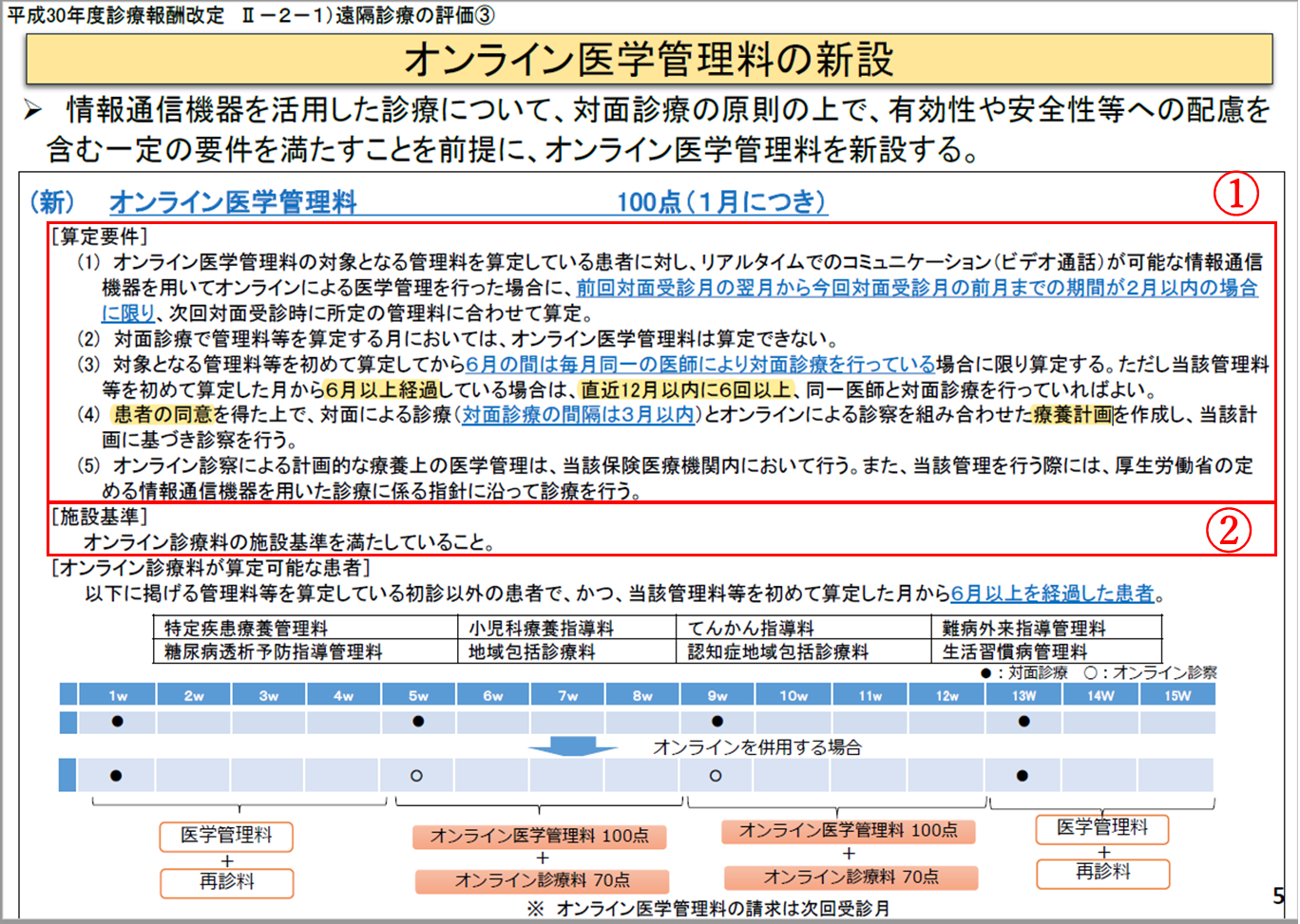no4_オンライン医学管理料