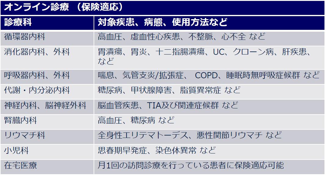 no7_保険適応例