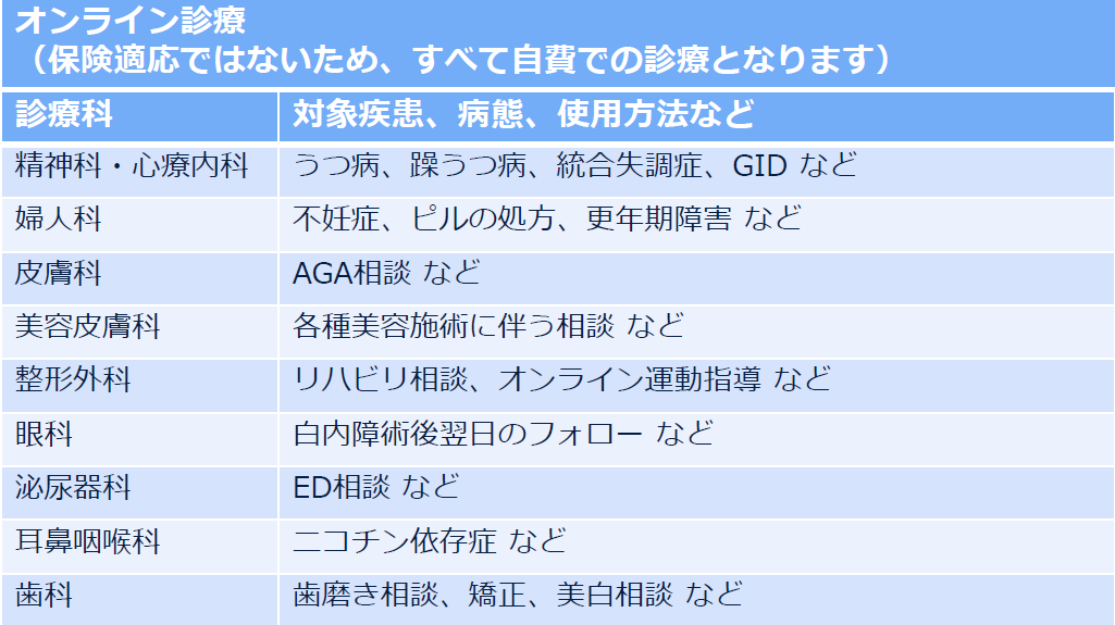 no7_自由診療例