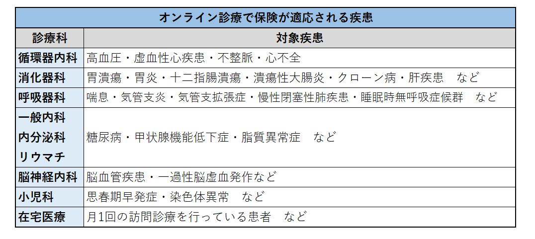 図6対象疾患保険_guidebook1