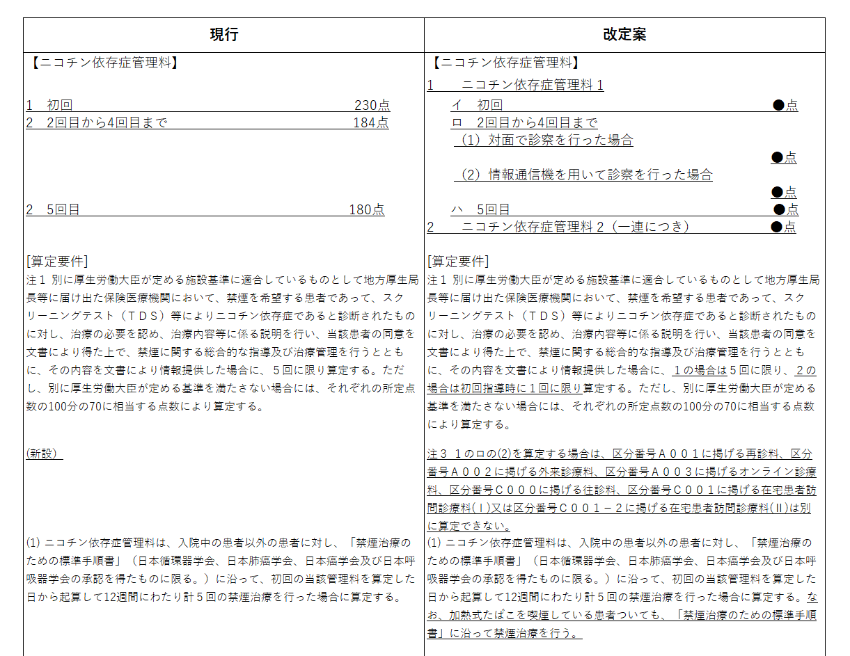 ニコチン1_診療報酬改定案