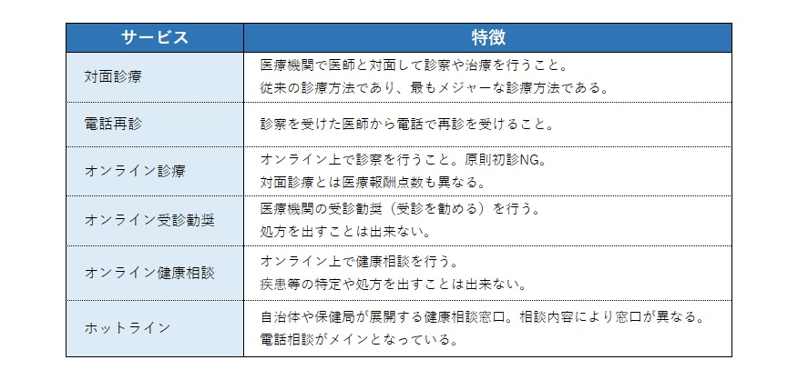no6_様々なサービス