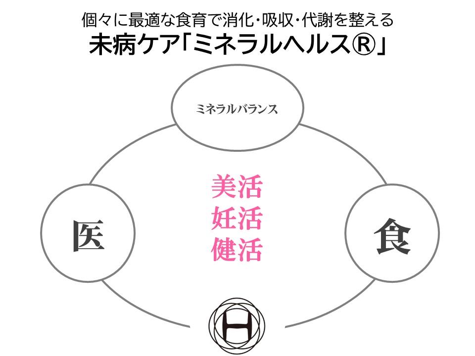 1図7-1