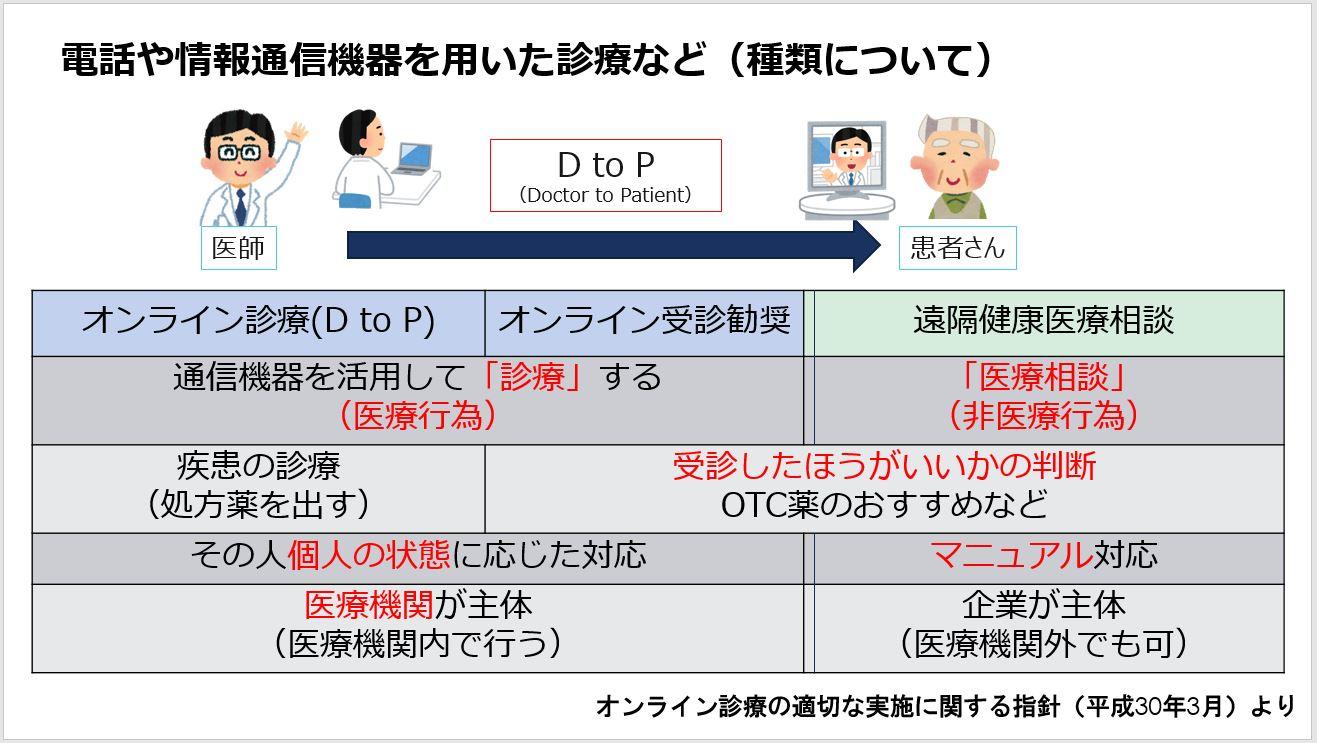 10_dr長縄