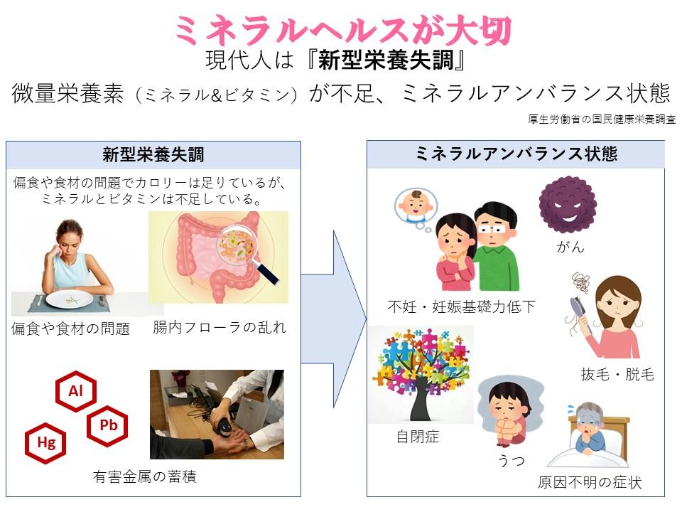 3図4-1
