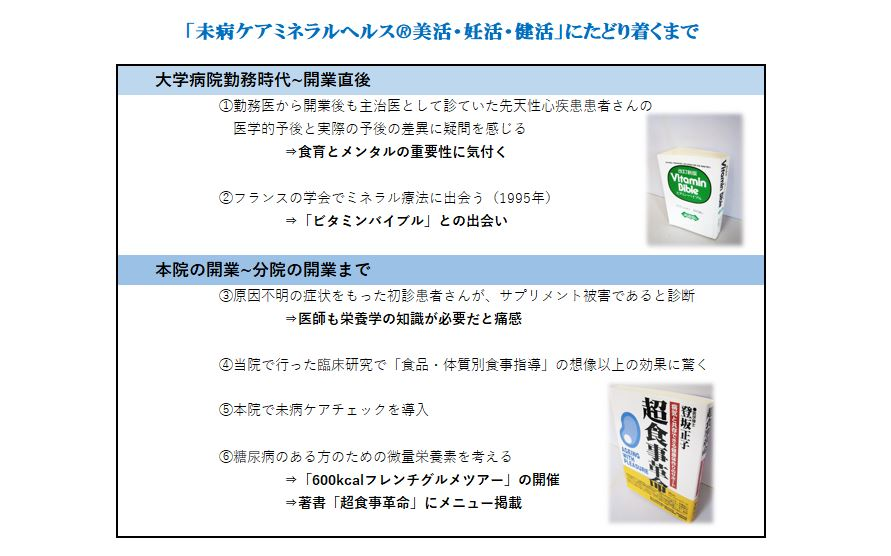 登坂先生の経歴表